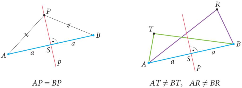 symetralna 2